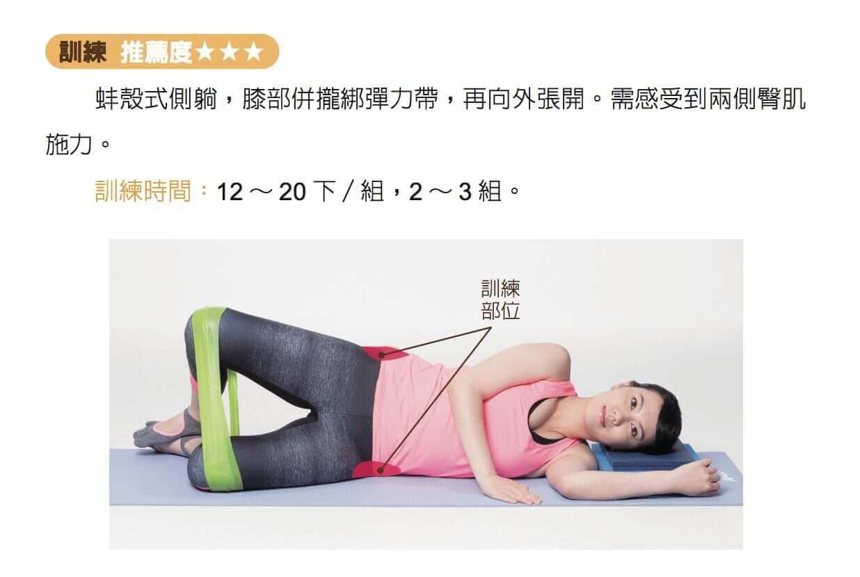 蚌殼式訓練臀中肌